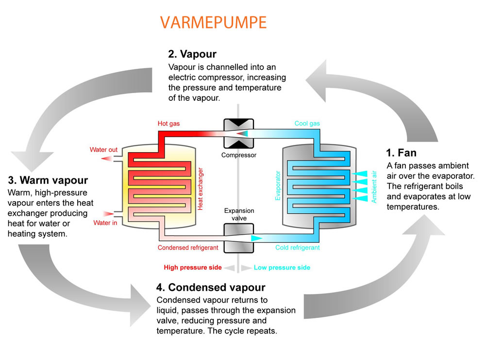 warm up underfloor heating instruction manual
